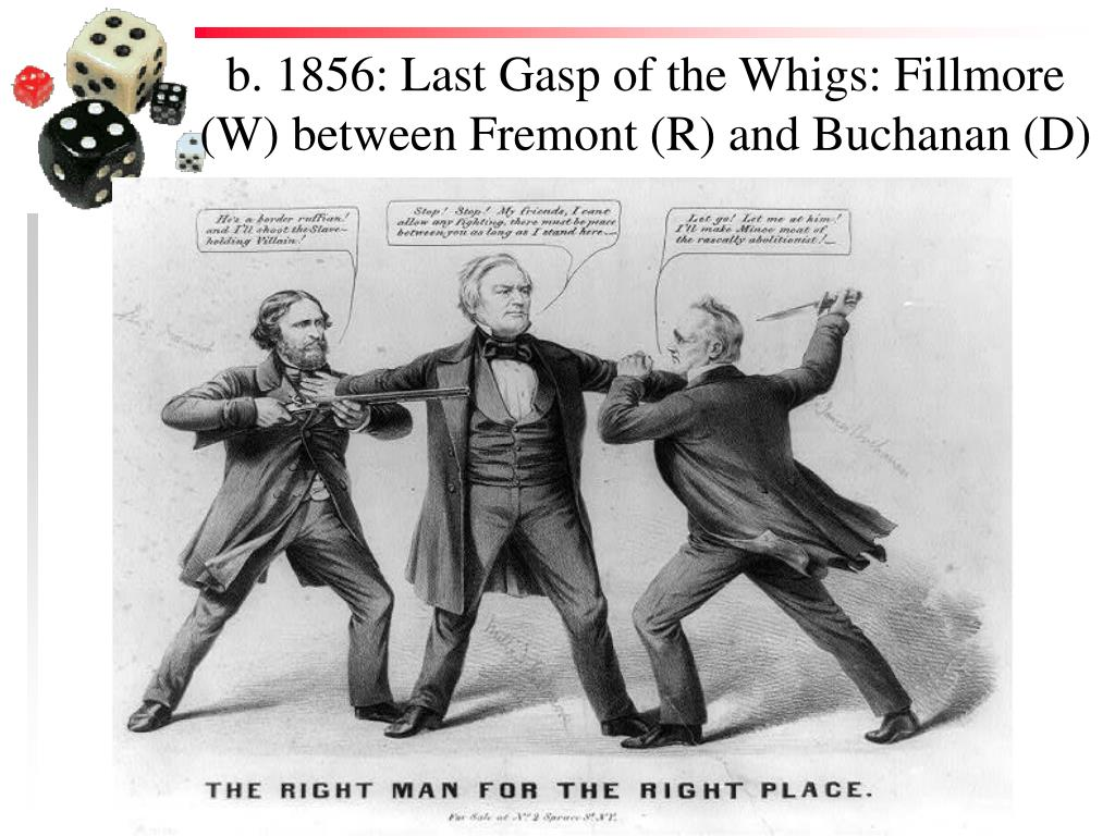 b. 1856: Last Gasp of the Whigs: Fillmore (W) between Fremont (R) and Buchanan (D)