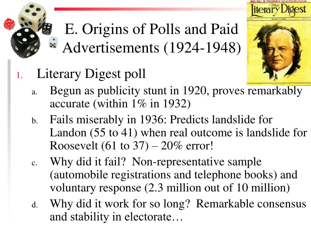 E. Origins of Polls and Paid Advertisements (1924-1948)