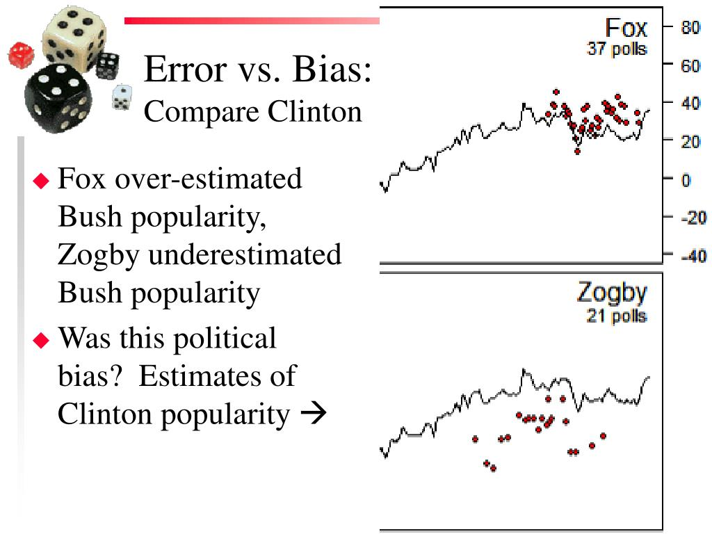 Error vs. Bias: