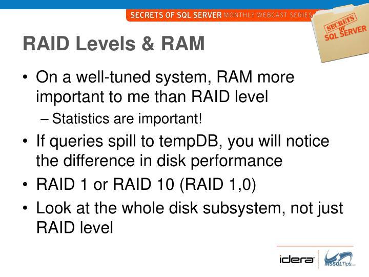 RAID Levels & RAM