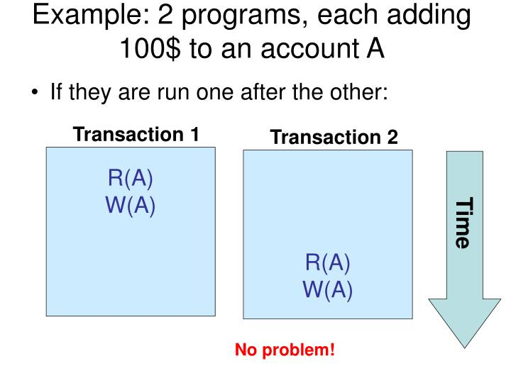 Example: 2 programs, each adding 100$ to an account A