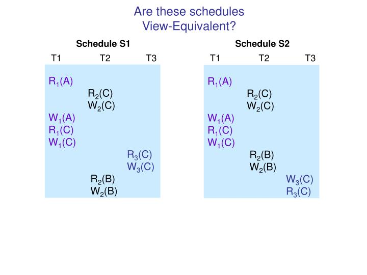 Are these schedules View-Equivalent?