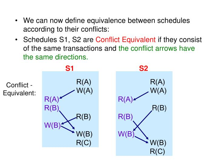 We can now define equivalence between schedules according to their conflicts: