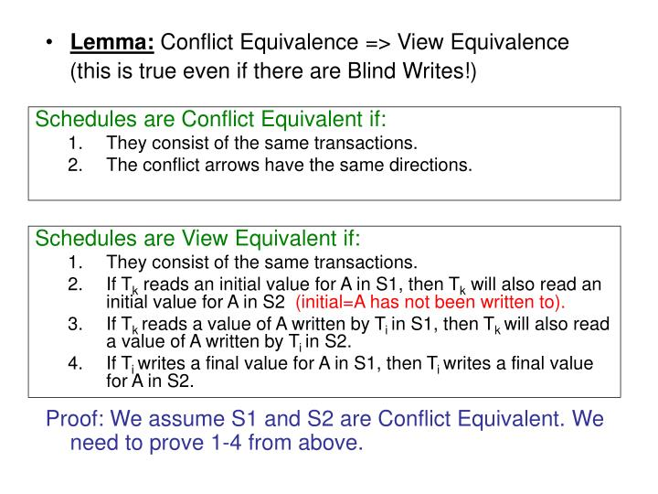 Schedules are Conflict Equivalent if: