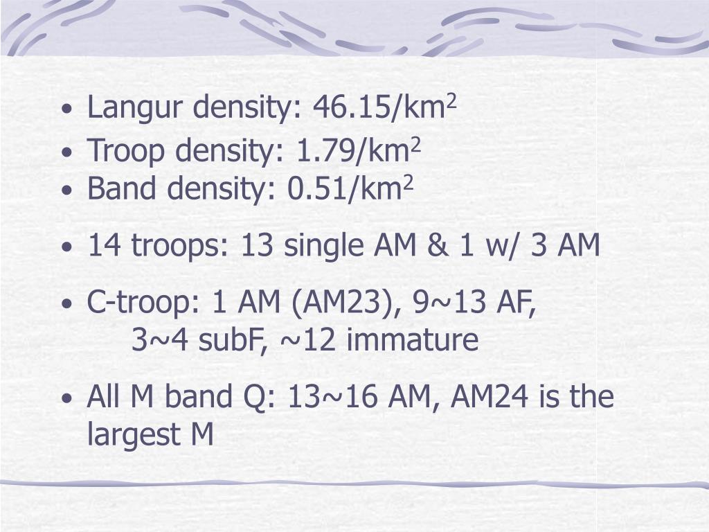 Langur density: 46.15/km
