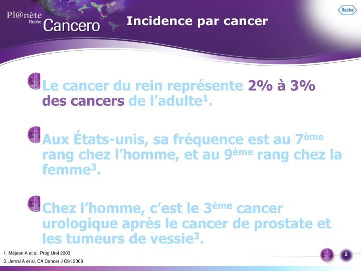 Incidence par cancer