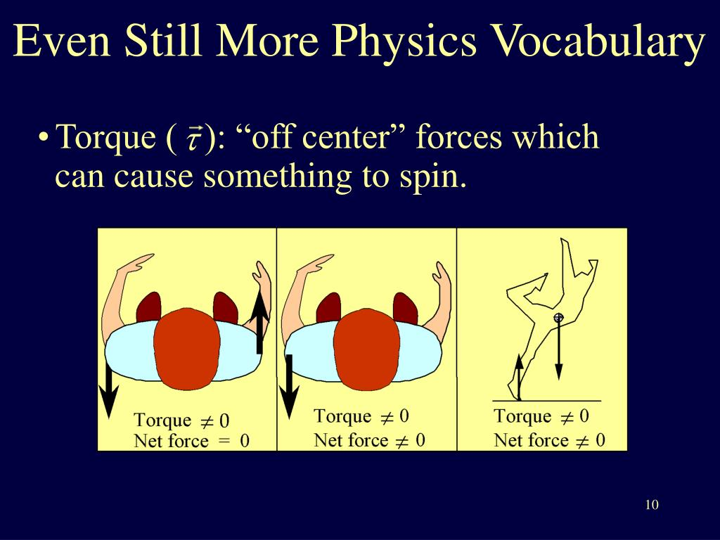 "Torque (   ): ""off center"" forces which can cause something to spin."