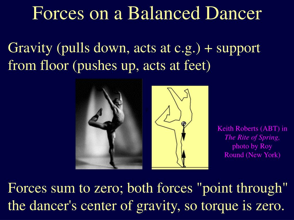 Forces on a Balanced Dancer