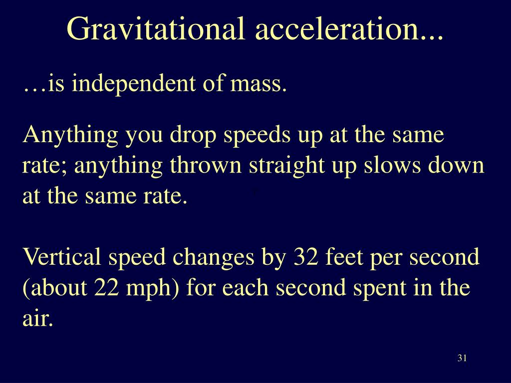 Gravitational acceleration...