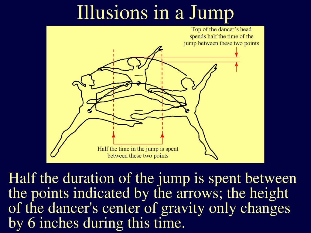 Illusions in a Jump