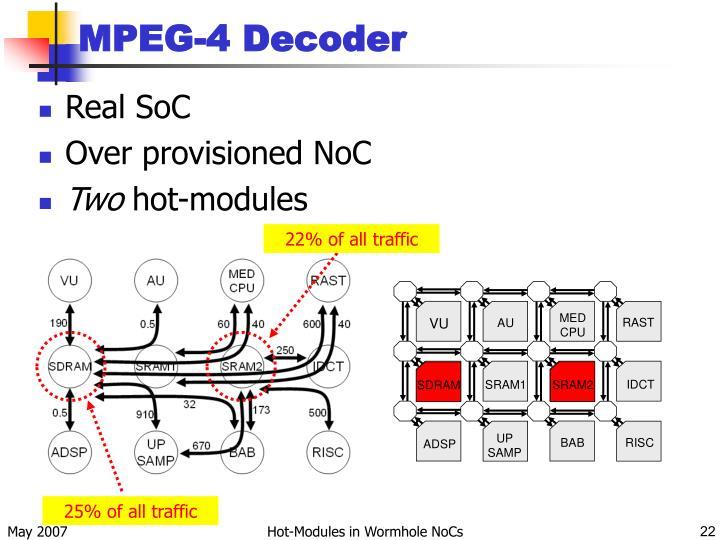 MPEG-4 Decoder