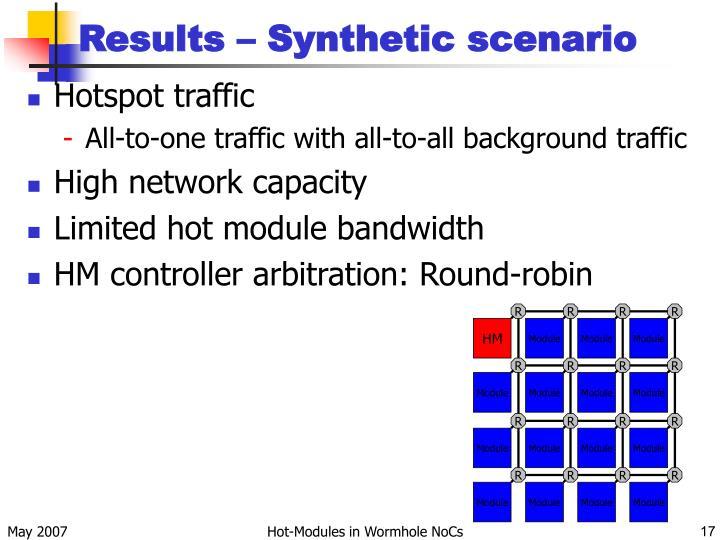 Results – Synthetic scenario