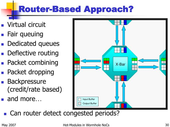 Router-Based Approach?