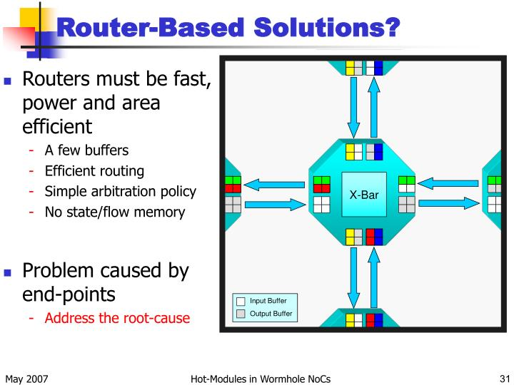 Router-Based Solutions?