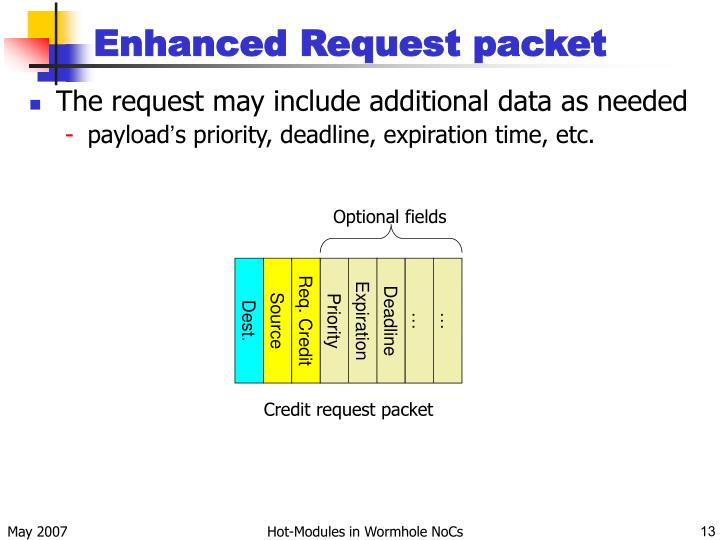 Enhanced Request packet