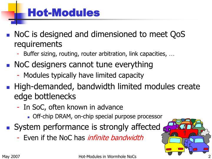 Hot-Modules