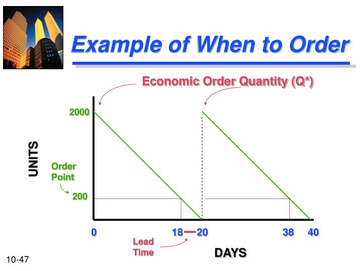 Example of When to Order