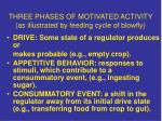 three phases of motivated activity as illustrated by feeding cycle of blowfly