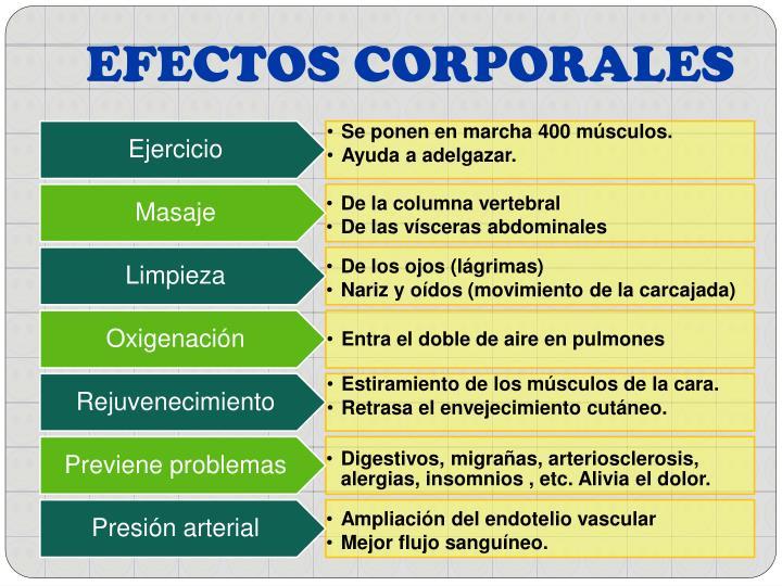 EFECTOS CORPORALES