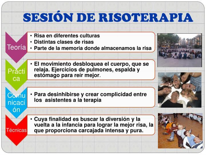SESIÓN DE RISOTERAPIA