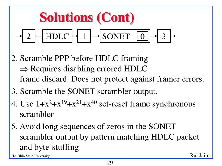 Solutions (Cont)