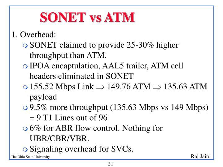 SONET vs ATM