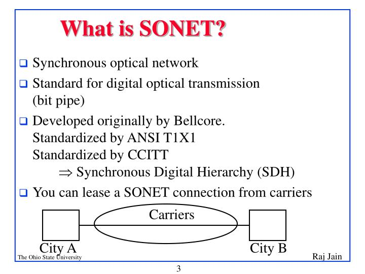 What is SONET?