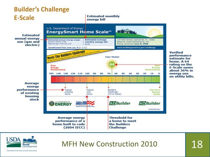 Builder's Challenge