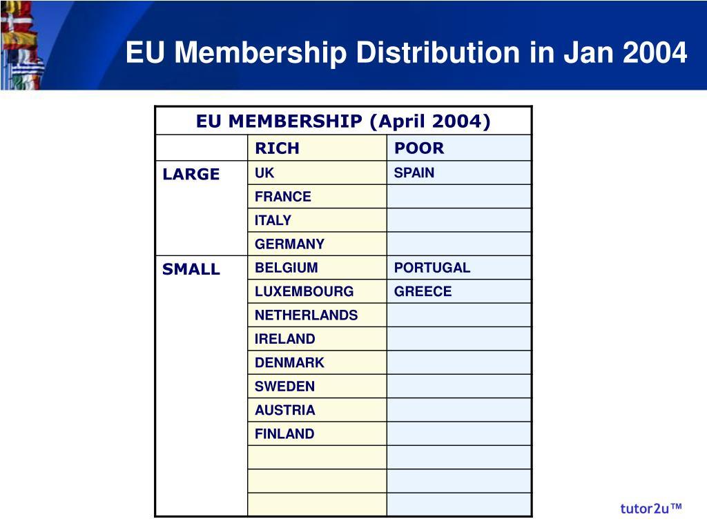EU Membership Distribution in Jan 2004