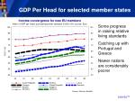 gdp per head for selected member states