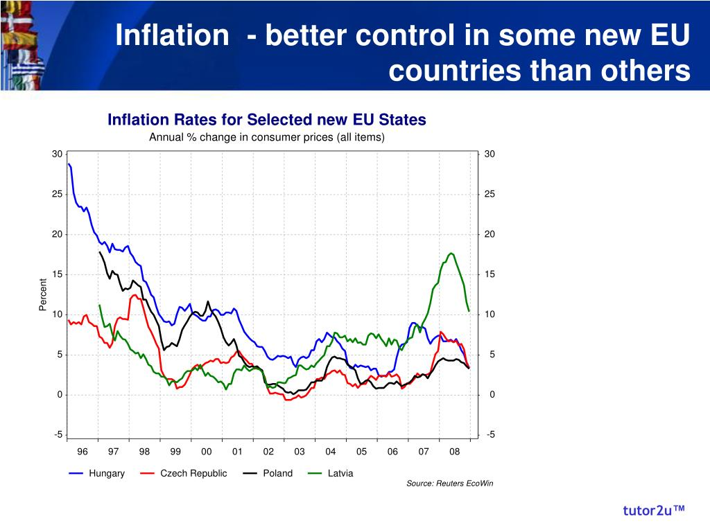 Inflation  - better control in some new EU countries than others