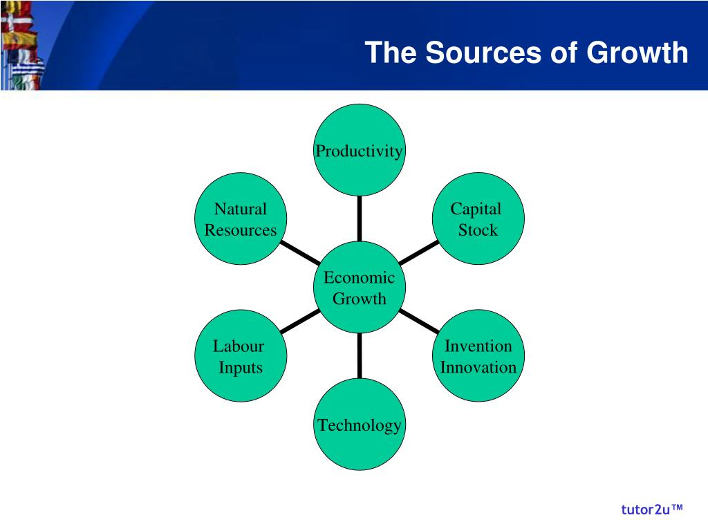 The Sources of Growth