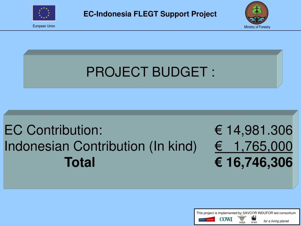 EC Contribution:€ 14,981.306
