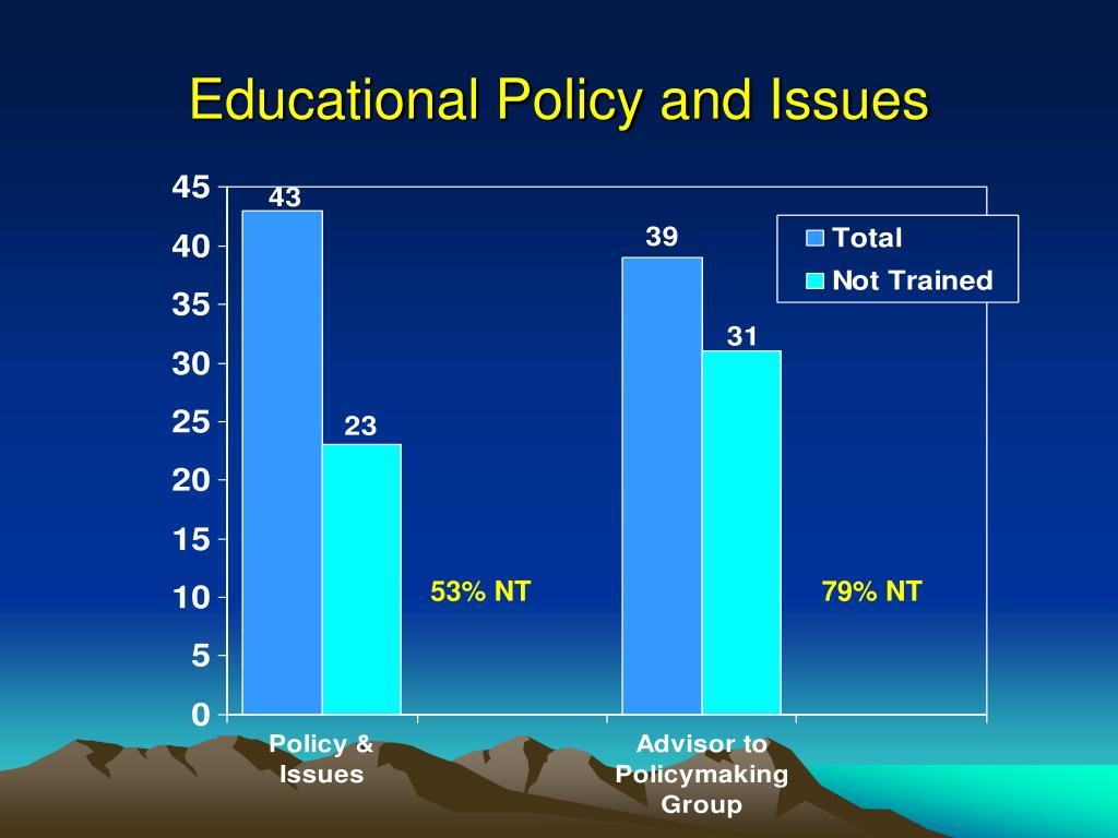 Educational Policy and Issues