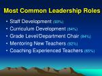 most common leadership roles