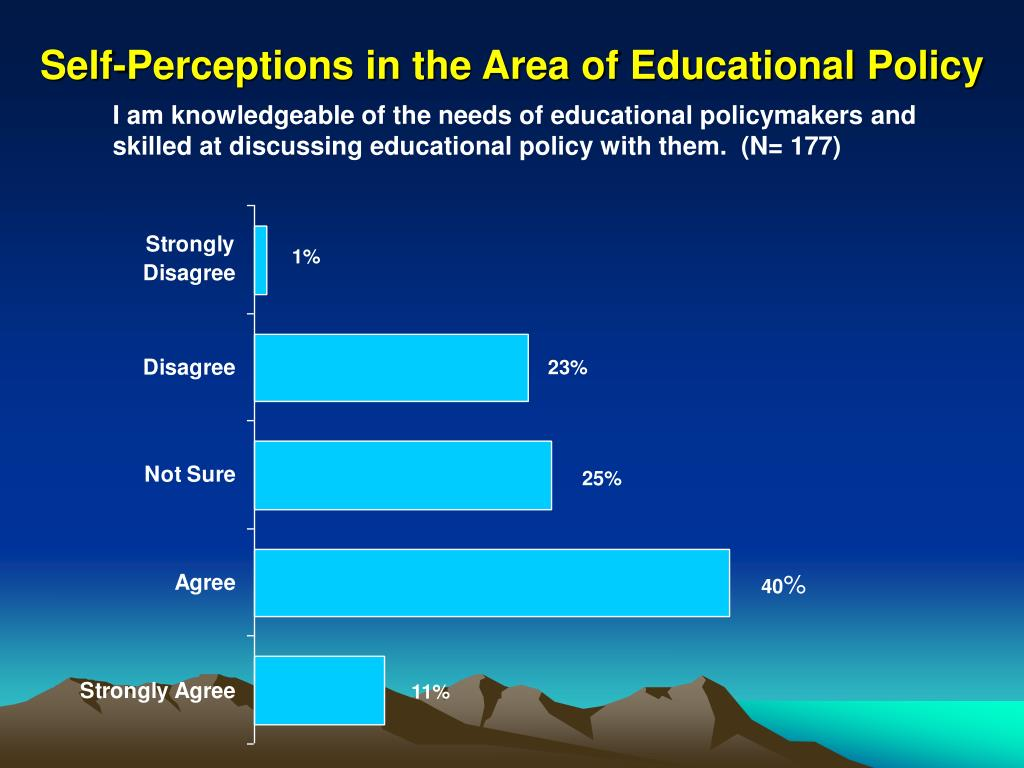 Self-Perceptions in the Area of Educational Policy