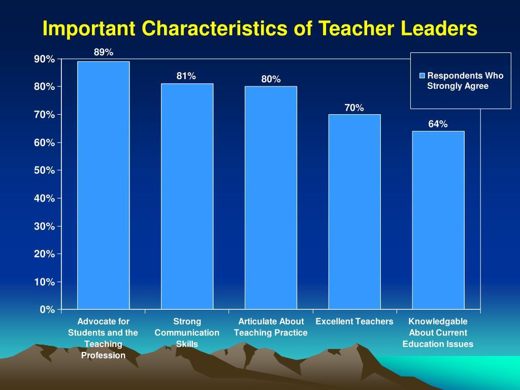 Important Characteristics of Teacher Leaders