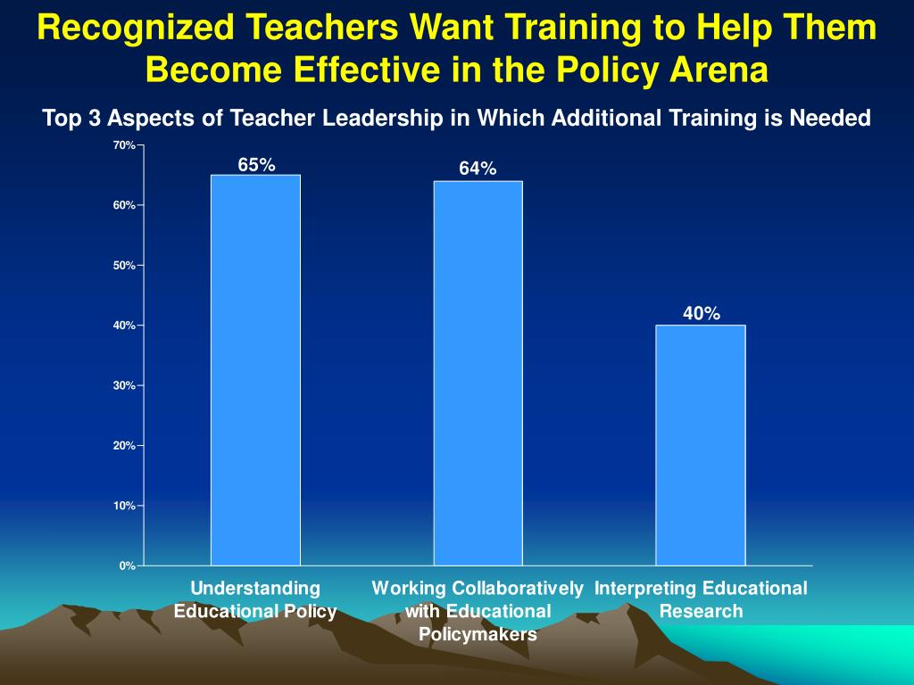 Recognized Teachers Want Training to Help Them Become Effective in the Policy Arena