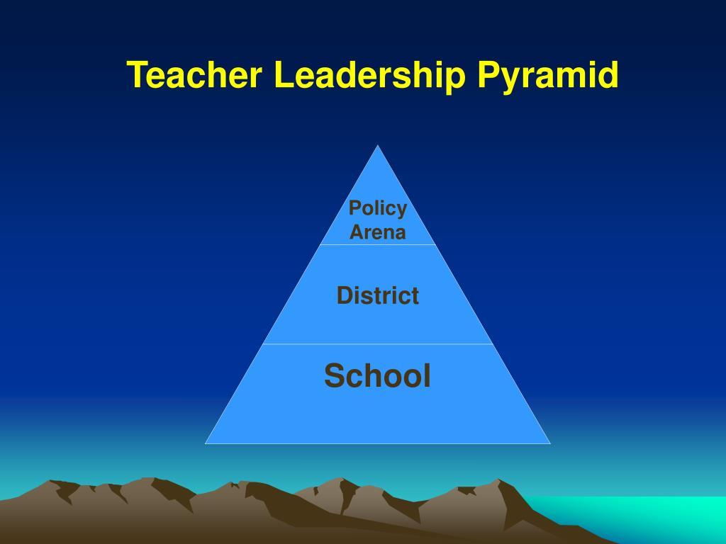 Teacher Leadership Pyramid