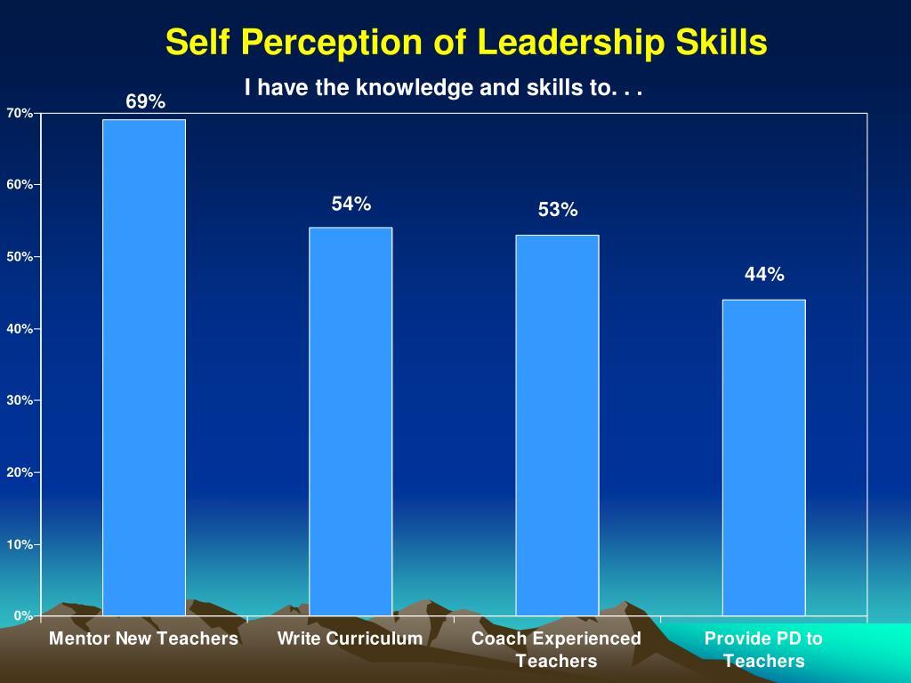 Self Perception of Leadership Skills