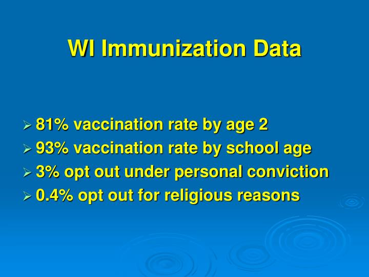 WI Immunization Data