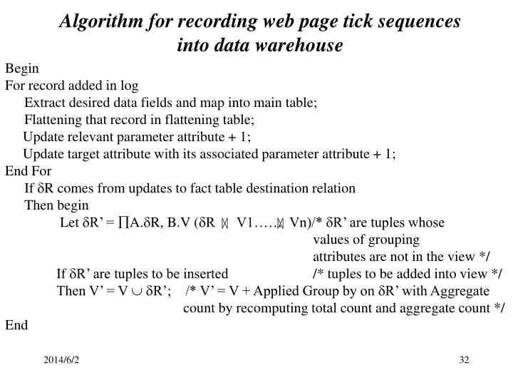 Algorithm for recording web page tick sequences into data warehouse