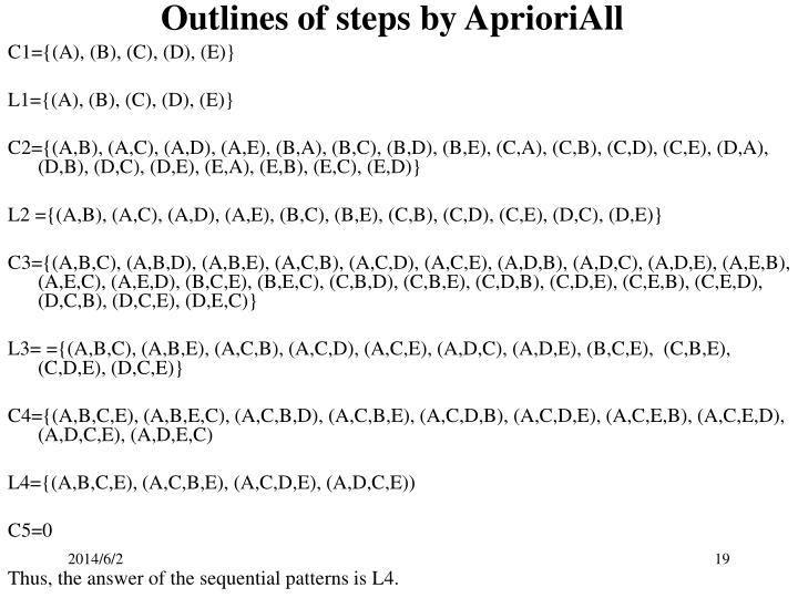 Outlines of steps by AprioriAll