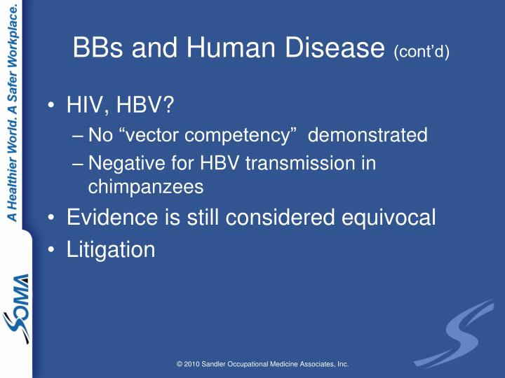BBs and Human Disease