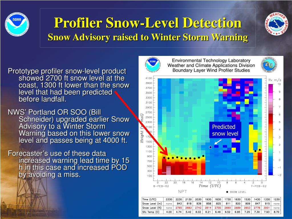 Profiler Snow-Level Detection