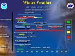 winter weather key s t solutions current programmatic phase