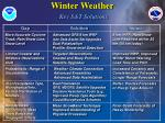 winter weather key s t solutions