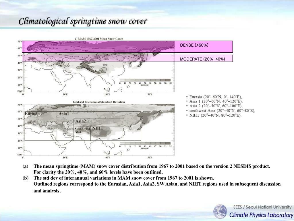 Climatological springtime snow cover