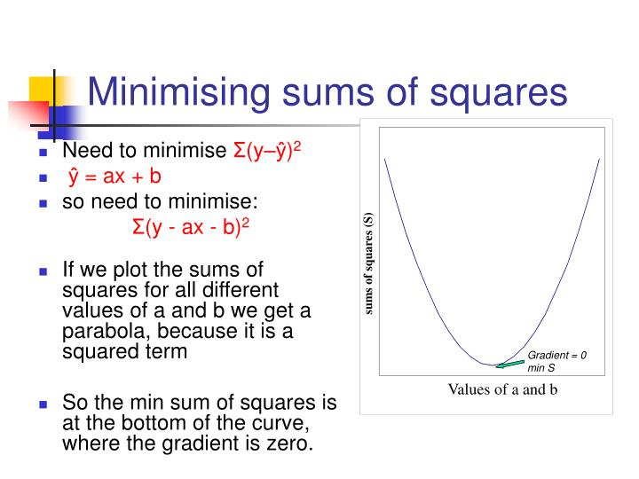 sums of squares (S)