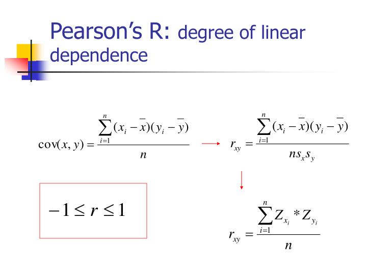 Pearson's R: